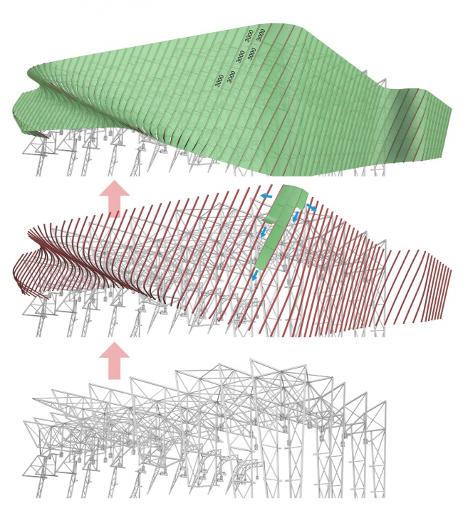 Схема монтажа фасадной конструкции