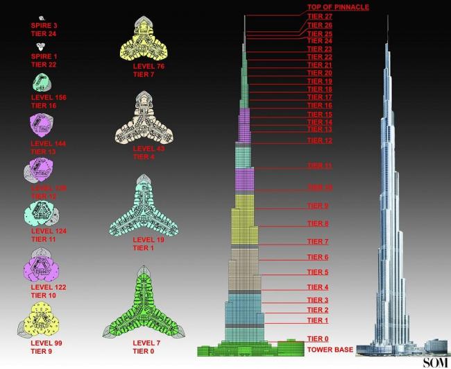 Бурж Халифа. Схема планов уровней © COM