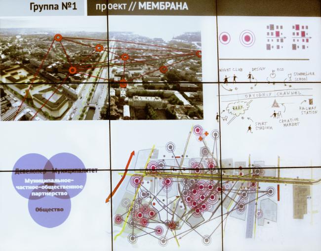 Группа № 1. «Мембрана». Из Презентации Олега Пащенкова