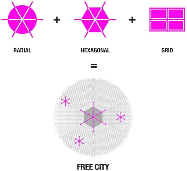 Город FREE © City FREE