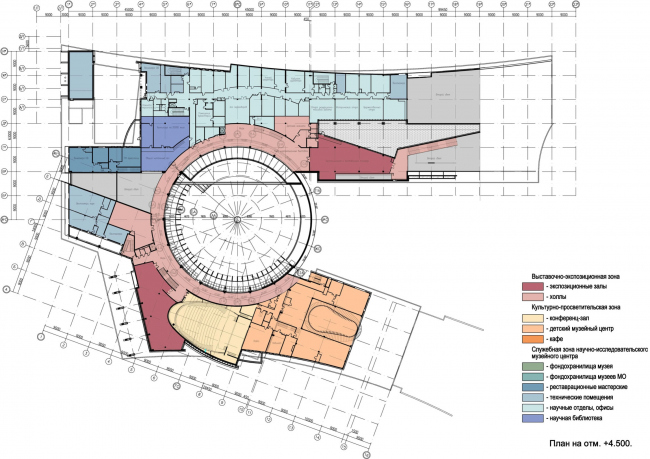 """The museum building in """"New Jerusalem"""". Plan at the +4.500 notch © City-Arch"""