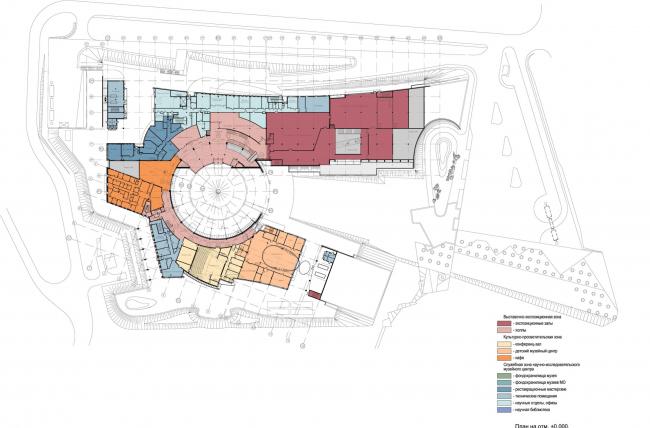 Здание музея в «Новом Иерусалиме». План на нулевой отметке © АО «Сити-Арх»