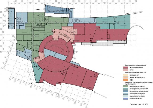 Здание музея в «Новом Иерусалиме». План на отметке -5.100 © АО «Сити-Арх»