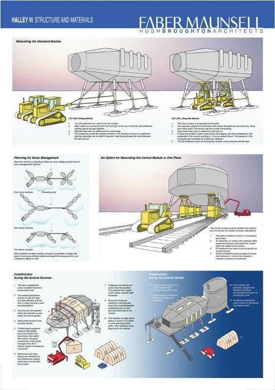Проект Faber Maunsell  и Hugh Broughton Architects