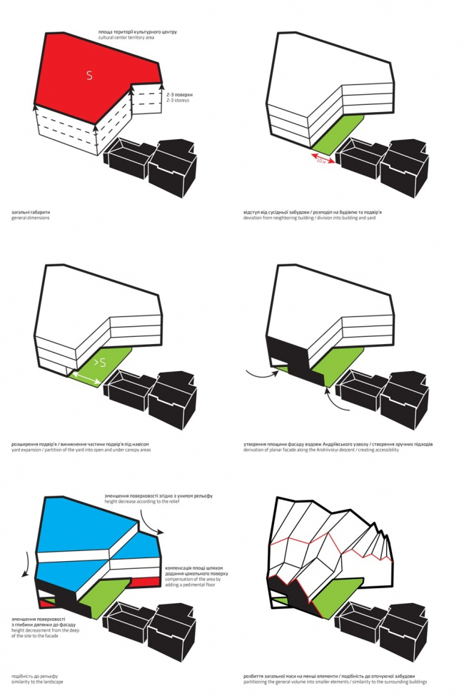 Культурное пространство на Андреевском спуске. Конкурсный проект © Dmytro Aranchii Architects