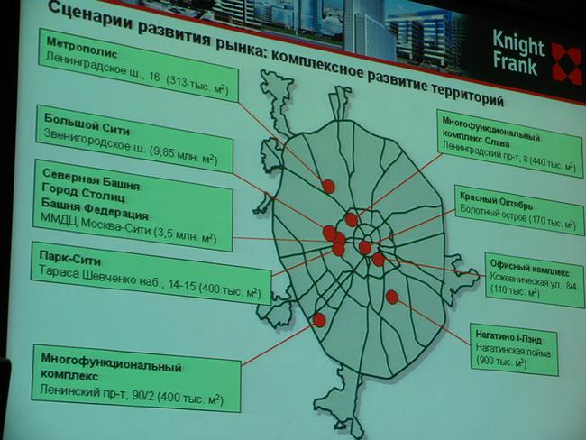 Сценарии развития рынка: комплексное развитие