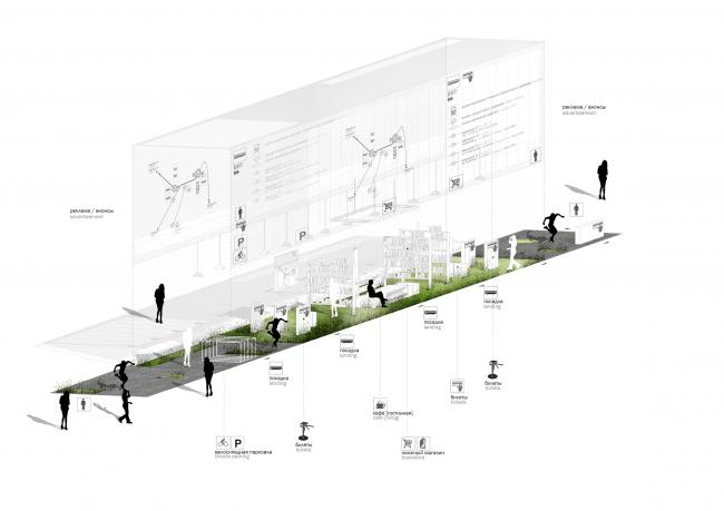 Проект автобусной остановки «Оазис»