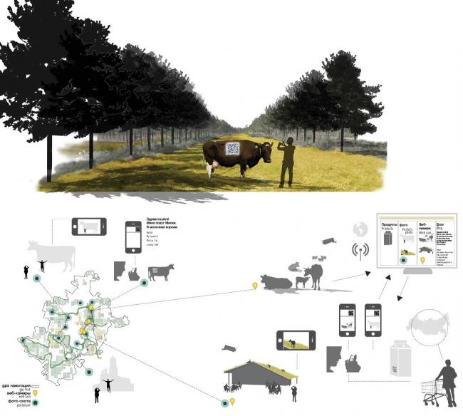 Ярославский Агропарк. Интеграция цифровых медиа в сельскохозяйственный проект © anOtherArchitect & TDI
