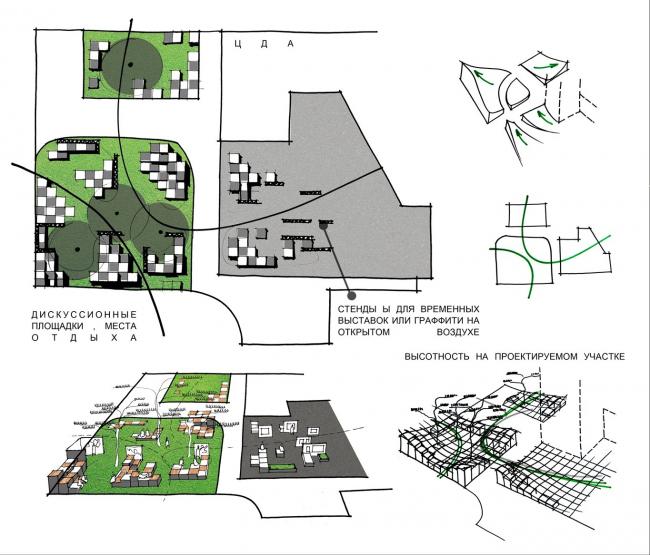 Проект Архитектурные поля. Автор: Карина Бронникова. Иллюстрация предоставлена организаторами конкурса.