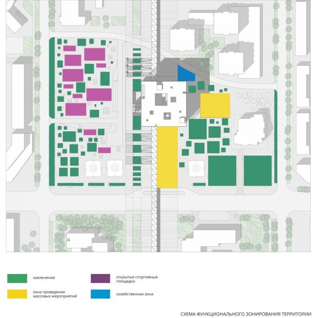 Концепция проекта реконструкции дворца «Жастар» и прилегающего пешеходного бульвара