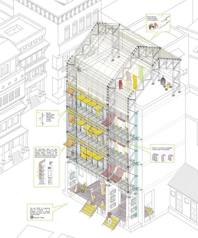 Стратегии развития городов для восстановления общественного пространства в Индии (Urban Strategies to Regenerate Indian Public Space). Альмудена Кано Пинейро (Испания). Фотография: archiprix.org