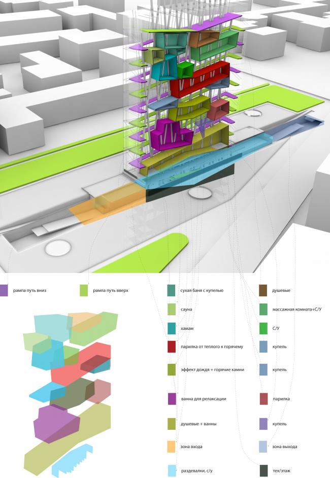 Схема построения пространства. Вертикальная баня. Проект Ивана Грекова