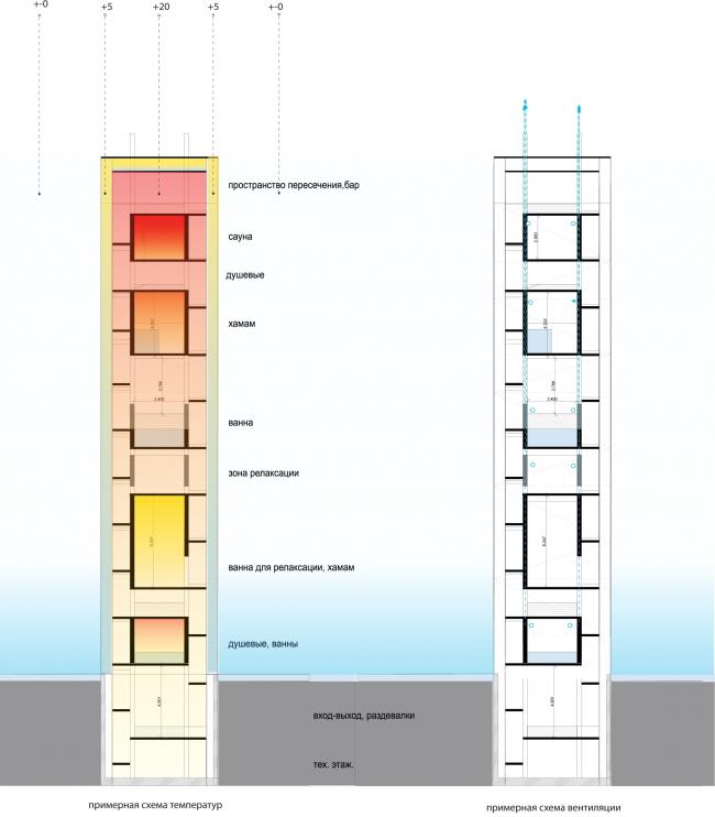Вертикальная баня. Проект Ивана Грекова