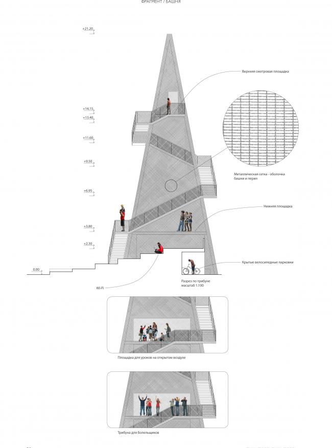 Башня. Фрагмент наполнения дворового пространствами игровыми элементами. Проект Марии Карцевой