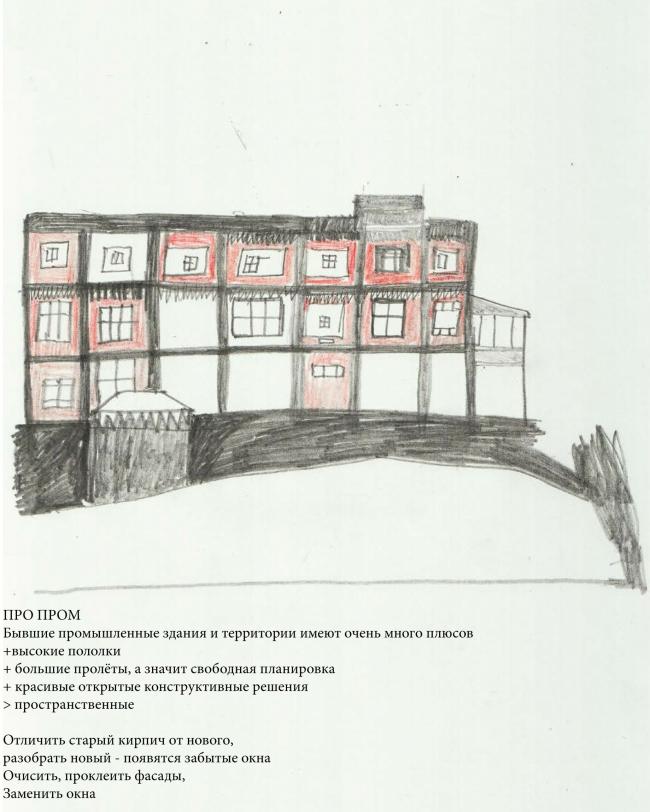 Сценарии использования промышленных объектов. Долгоиграющее жилье. Проект Антонины Хлызовой