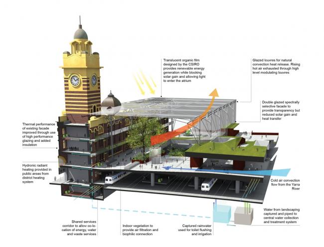 Проект Эдуардо Веласкеса, Мануэля Пинеды и Сантьяго Медины