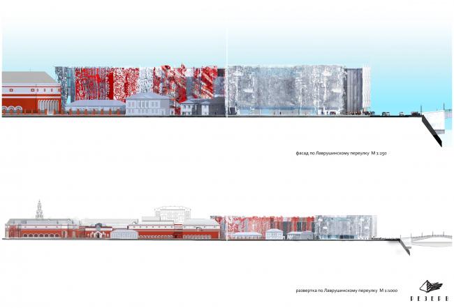 Проект фасадов Третьяковской галереи. ТПО «Резерв». Фасады