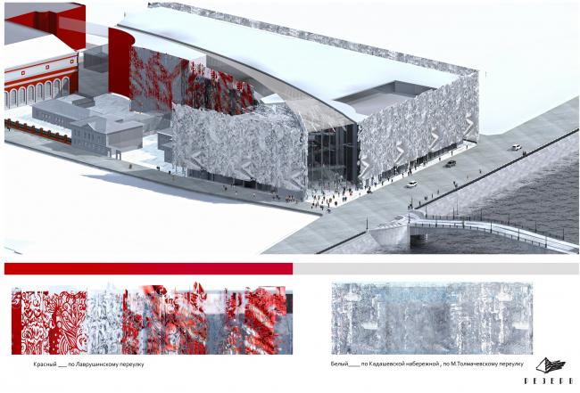 Проект фасадов Третьяковской галереи. ТПО «Резерв». Вид сверху