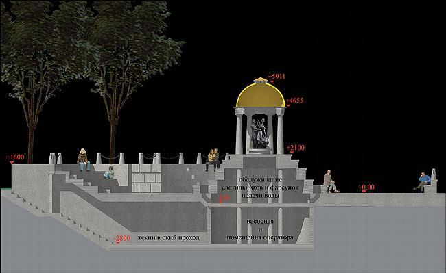 Ротонда «Пушкин и Натали» на площади Никитских ворот © Мастерская Белова