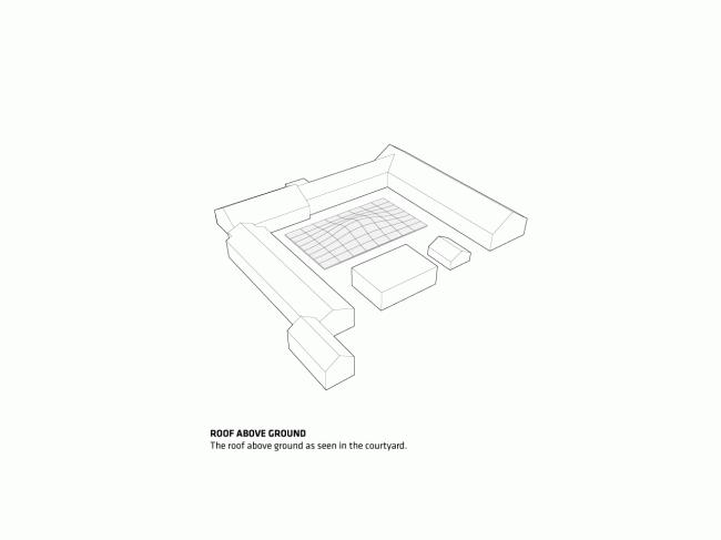 Гимназия Гаммель-Хеллеруп – спортзал © BIG