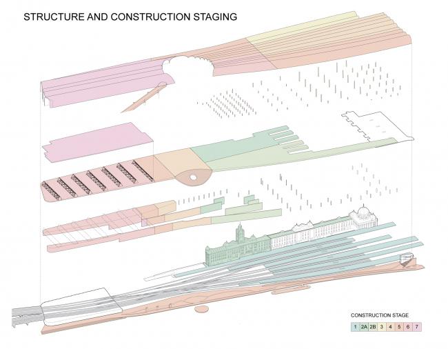Реконструкция вокзала Флиндерс-стрит. Конкурсный проект. © HASSELL + Herzog & de Meuron