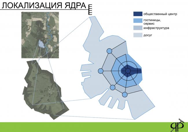 Проект «Ярославский фермер». Иллюстрация предоставлена организаторами.