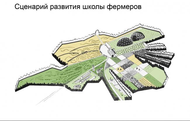 Проект «Все на ферму». Иллюстрация предоставлена организаторами.