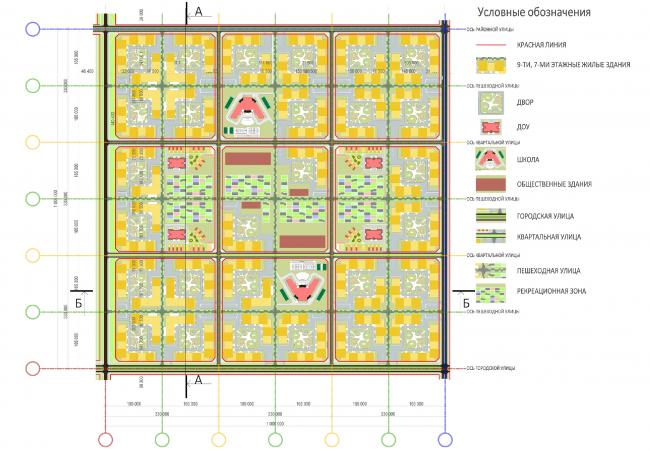 Схема планировочной организации квартала. Из презентации Андрея Гнездилова