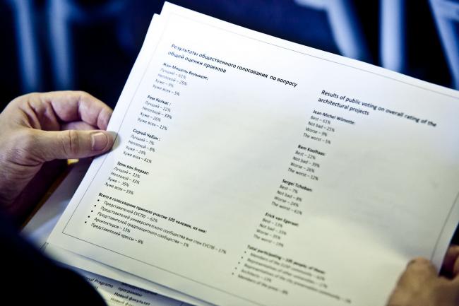 Результаты общественного голосования по вопросу общей оценки проектов. Фото: eu.spb.ru