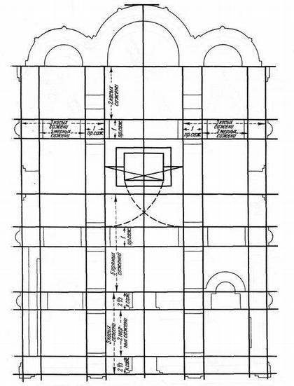 Рис. 22б. Предполагаемая последовательность разбивки плана-«очертания» Успенской Елецкой церкви построение опорных столбов стен, нефов и нартекса