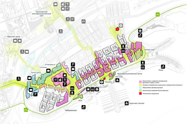 Схема размещения общественных функций. © «Симбирскпроект»