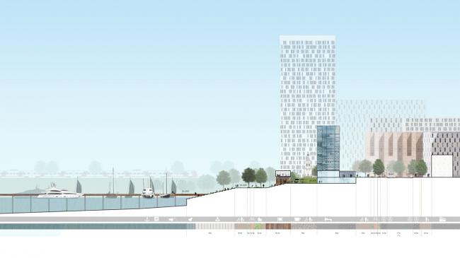 Сечение по набережной 1. Многофункциональный центр и яхт-клуб. © «Симбирскпроект»