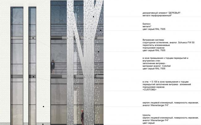 Фрагмент фасада в осях А-Д. © Мастерская архитектора Бавыкина