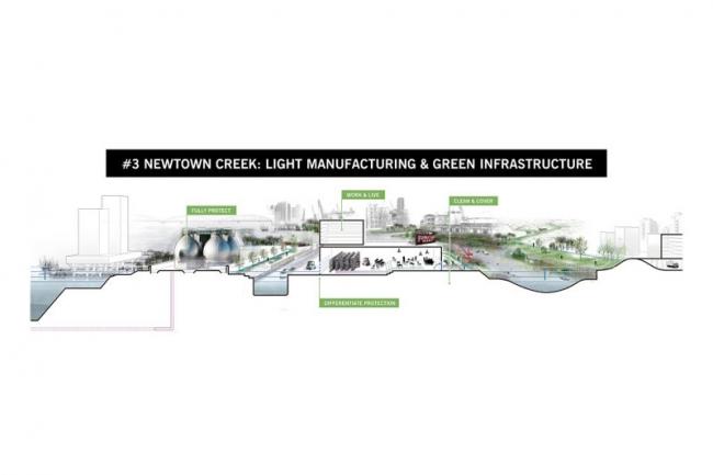 Проект MIT+ZUS+Urbanisten