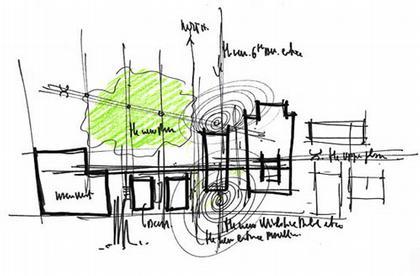 Лос-анджелесский окружной музей искусства (LACMA) - реконструкция. Эскиз