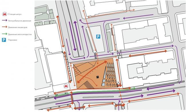 Концепция реорганизации Триумфальной площади. Схема пешеходного и автомобильного движения © Wowhaus