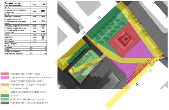 Концепция благоустройства Триумфальной площади, «Проектная компания Трио». Схема зонирования. Изображение с сайта moskr.ru