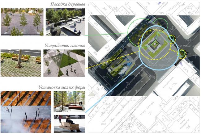 Концепция благоустройства Триумфальной площади, «Проектная компания Трио». Принципиальные решения по благоустройству. Изображение с сайта moskr.ru