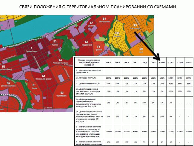 Пермь: схема функционального зонирования. Предоставлена А.Ложкиным