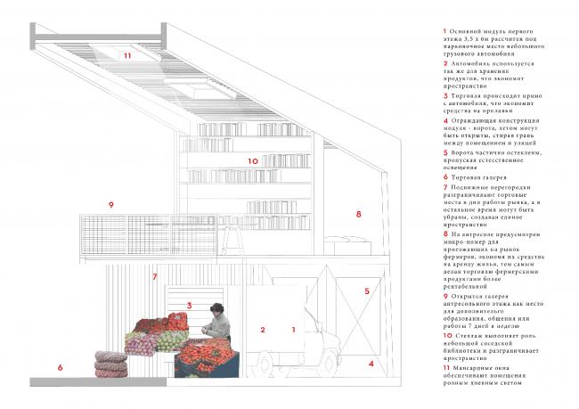 Проект «Локальные рынки». Автор – Настя Тихомирова. Изображение с сайта moscowidea.ru