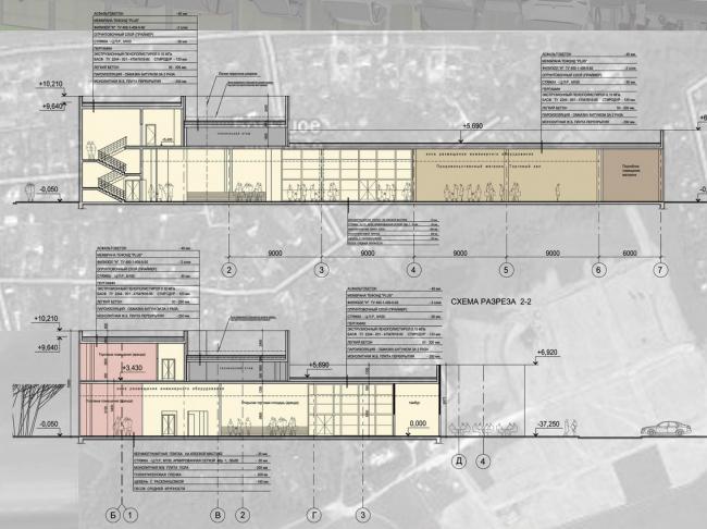Торговый центр «Авангард». Разрезы. Архитектурная мастерская «Архстройдизайн»