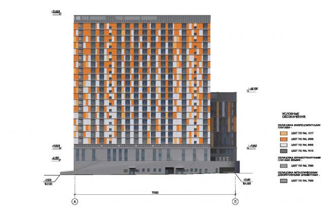 Многофункциональный общественно-деловой комплекс в Митино © Архитектурная мастерская «Сергей Киселев и Партнеры»