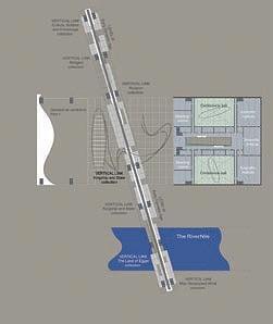 Большой Египетский Музей, конкурсный проект © ТПО «Резерв»