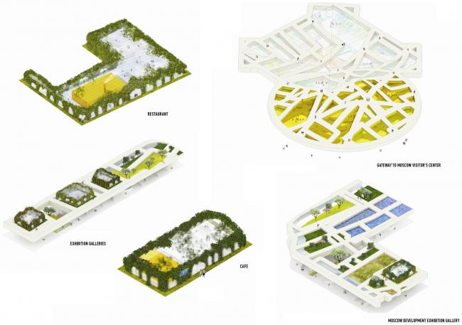 Инфоцентр, галереи и кафе. Парк «Зарядье». Проект. © Консорциум MVRDV. Изображения предоставлены бюро Атриум