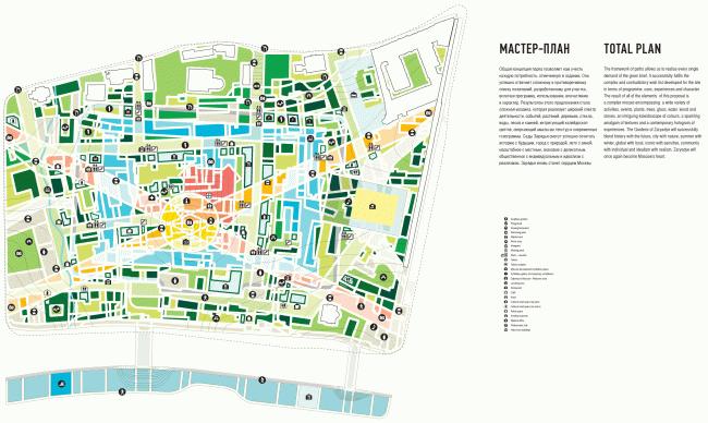 Экспликация с распределением функций. Парк «Зарядье». Проект. © Консорциум MVRDV. Изображения предоставлены бюро Атриум
