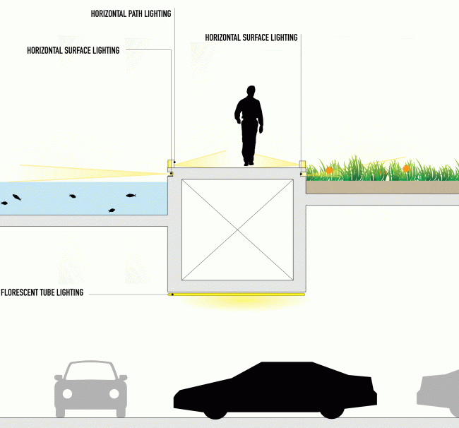 Разрез по модулю парковой дорожки. Парк «Зарядье». Проект. © Консорциум MVRDV. Изображения предоставлены бюро Атриум