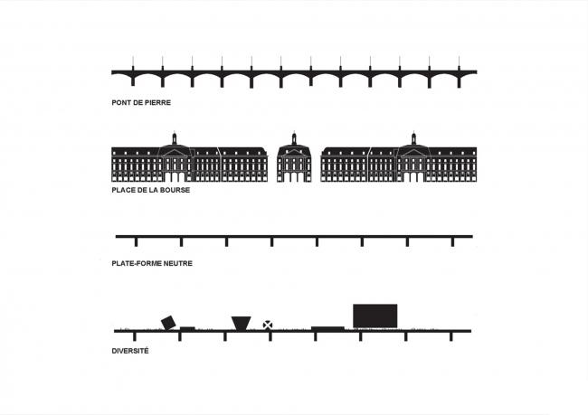 Мост Жан-Жака Боска © OMA