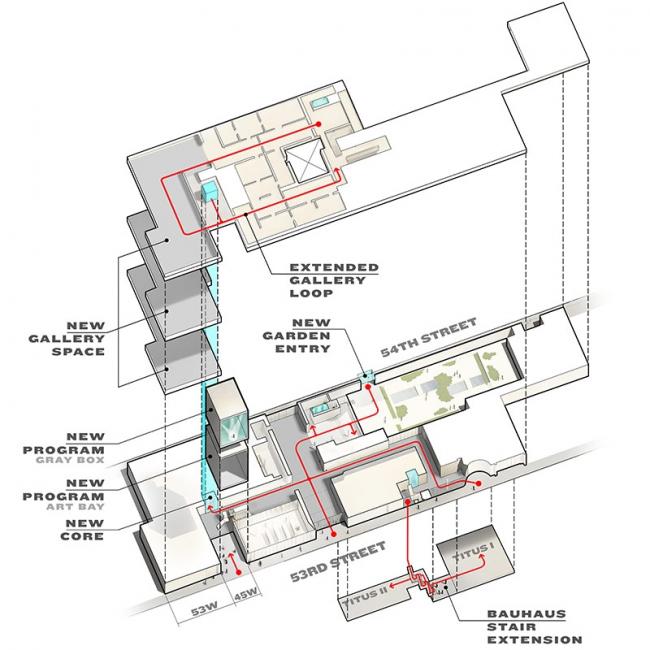 Реконструкция Музея современного искусства MoMA © Diller Scofidio + Renfro