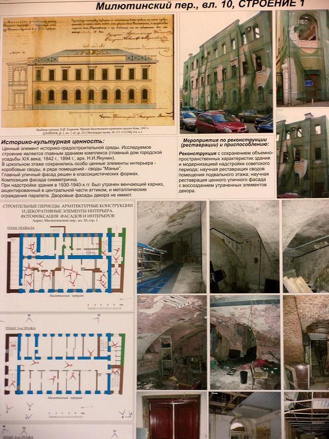 Сегодняшнее состояние усадебного дома в Милютинском переулке, 10.