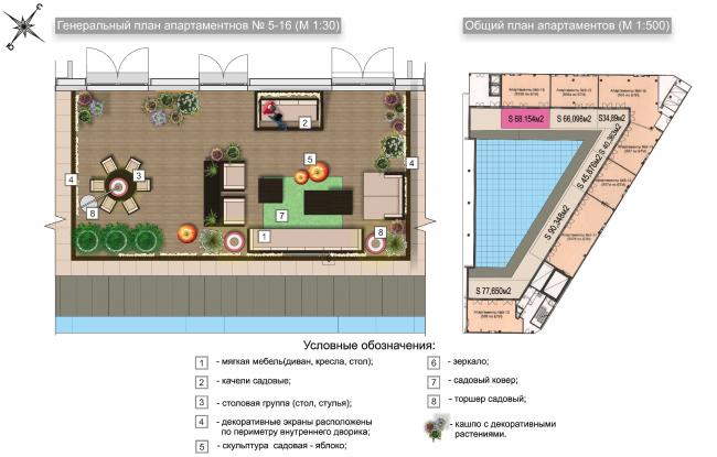 Внутренний двор апартаментов. Генплан благоустройства дворика и общий план апартаментов